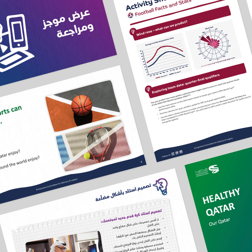 Learning based around the 2022 FIFA World Cup™ in Qatar
